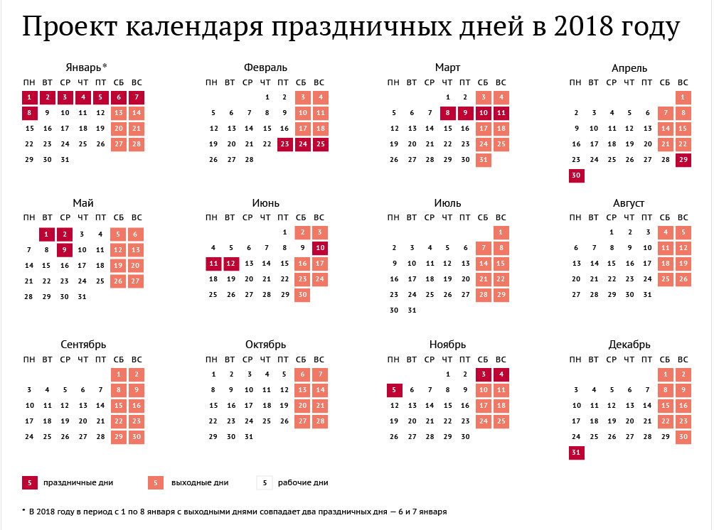Все праздники июля 2018 в россии